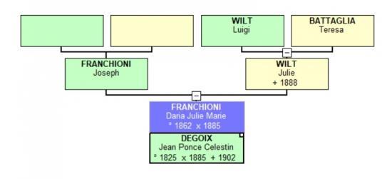 Franchioni